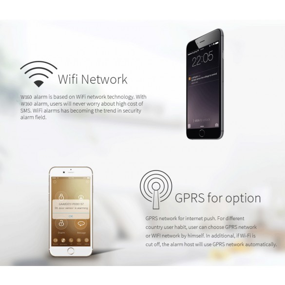 Antifurto LKM Security® WiFI e GSM Con sensori Wireless tasto SOS 433Mhz colore nero