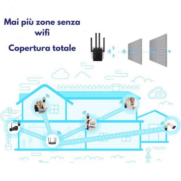 Foscam WiFi Range Extender  alta velocità