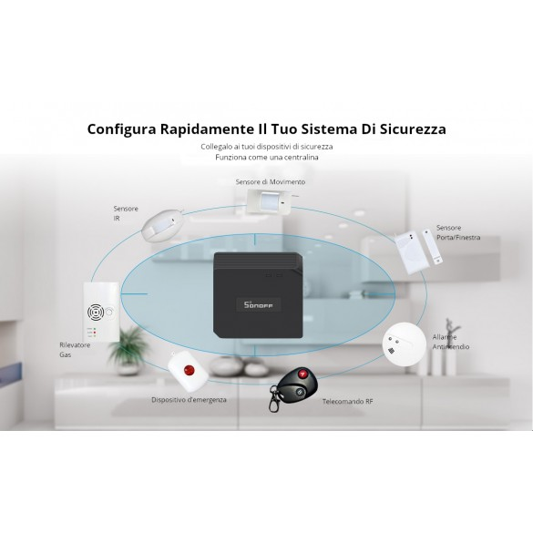 Convertitore Dispositivi RF per Smart Home Sonoff RF Bridge Wi-Fi