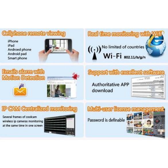 Telecamera IP Wireless LKM® Camera Videosorveglianza Wifi Motorizzata Pan Tilt Interno i/o colore Bianco Connettore I/O P2P QRCode