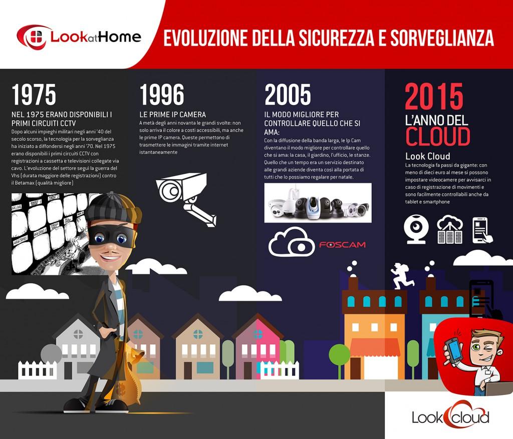 Sistemi di videosorveglianza: il 2015 sarà l'anno del cloud