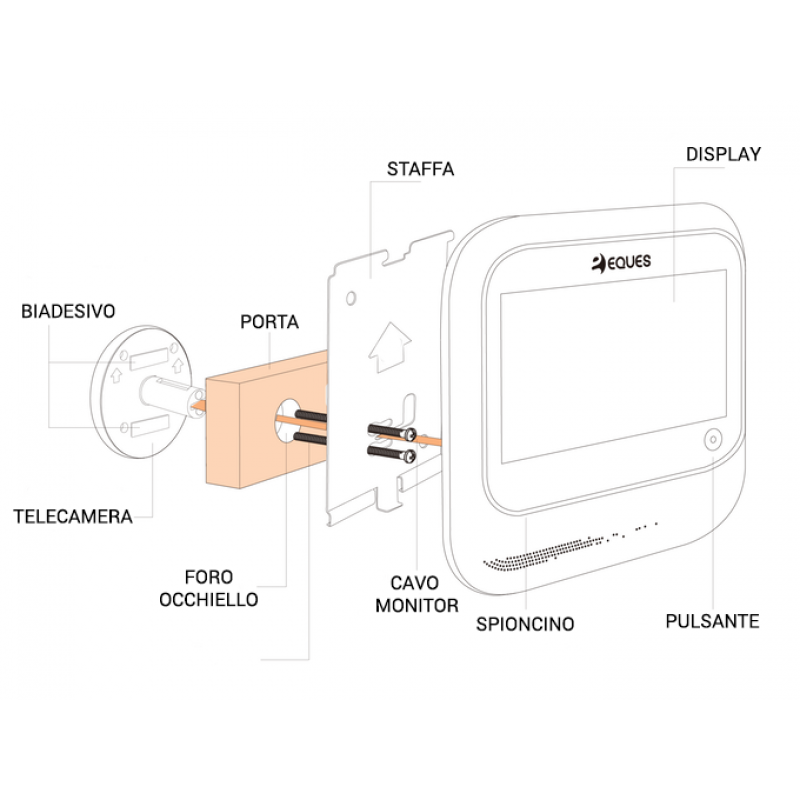 Spioncini Elettronici Eques
