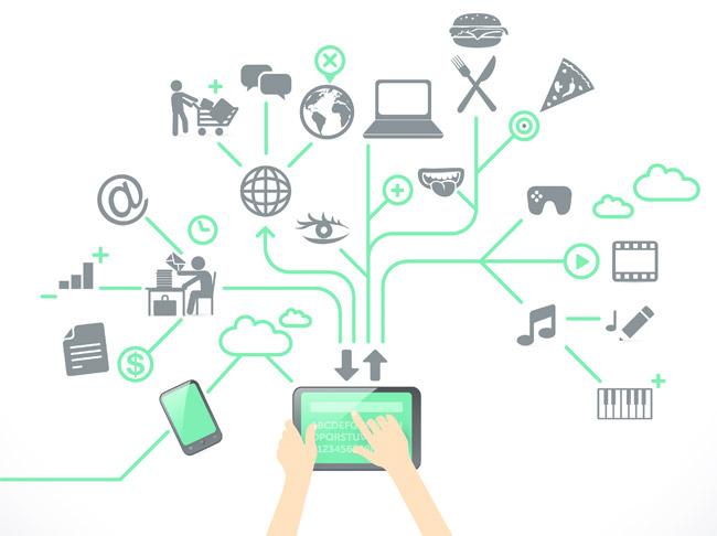 Cosa sono gli Internet of Things ?