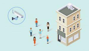 Telecamere e privacy: Tutto quello che c'è da sapere
